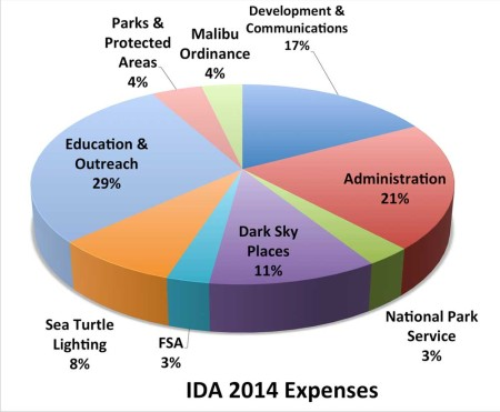 16_2014_Expenses_Final
