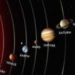 5 Planets Align in Celestial Treat