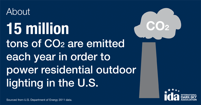 15 Million Tons of Carbon Dioxide Emitted Each Year On Residential Outdoor Lighting in the U.S. Image
