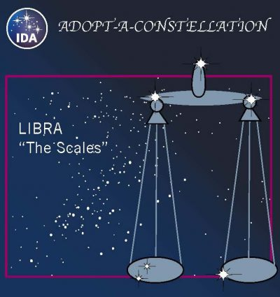 The Story of Libra Ω Image