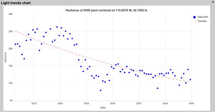 """""""Radiance Light Trends"""" Shows Changes in Earth's Light Emissions Thumbnail"""