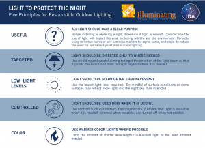 Five Principles for Responsible Outdoor Lighting
