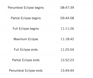 may 26 lunar eclipse times